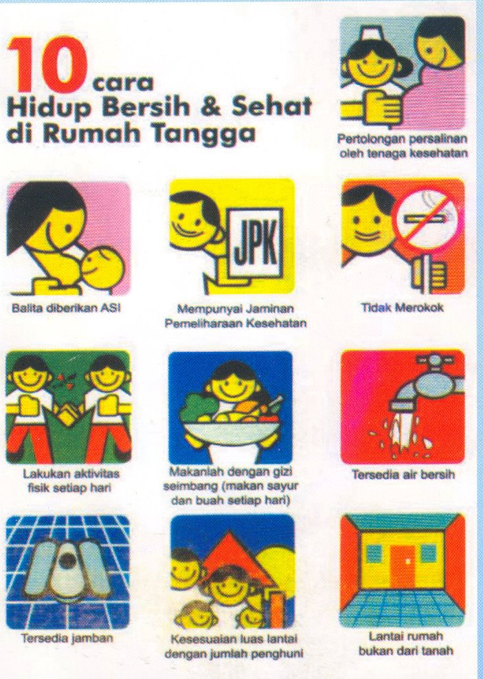 Indikator PHBS | RW 16 Karanganyar, Kampung Hijau & Ramah Anak